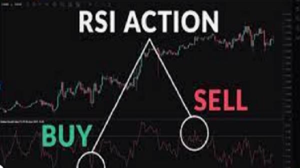 RSI-indicator-